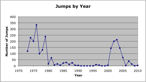 jump number graph